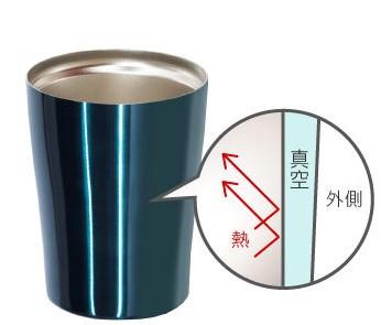 真空断熱構造の図説